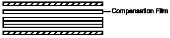 FSTN类型